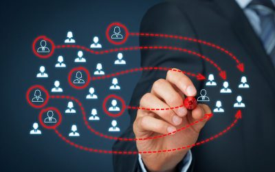 Effectively Using Your Tri-State Company's CRM For Sales Management