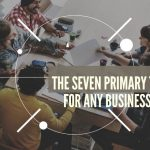 The Seven Primary Tasks For Any Tri-State Business Team